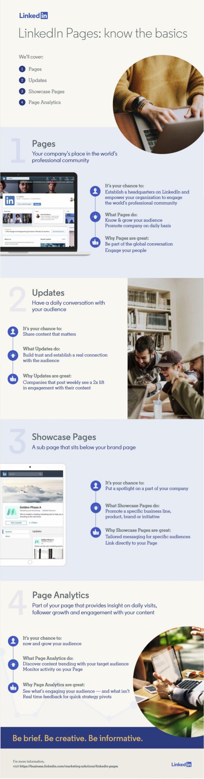 Linkedin bedrijfspagina tips